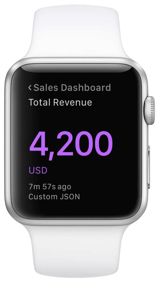 Numerics Zoom View Apple Watch