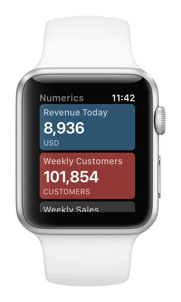 Track KPIs on Apple Watch
