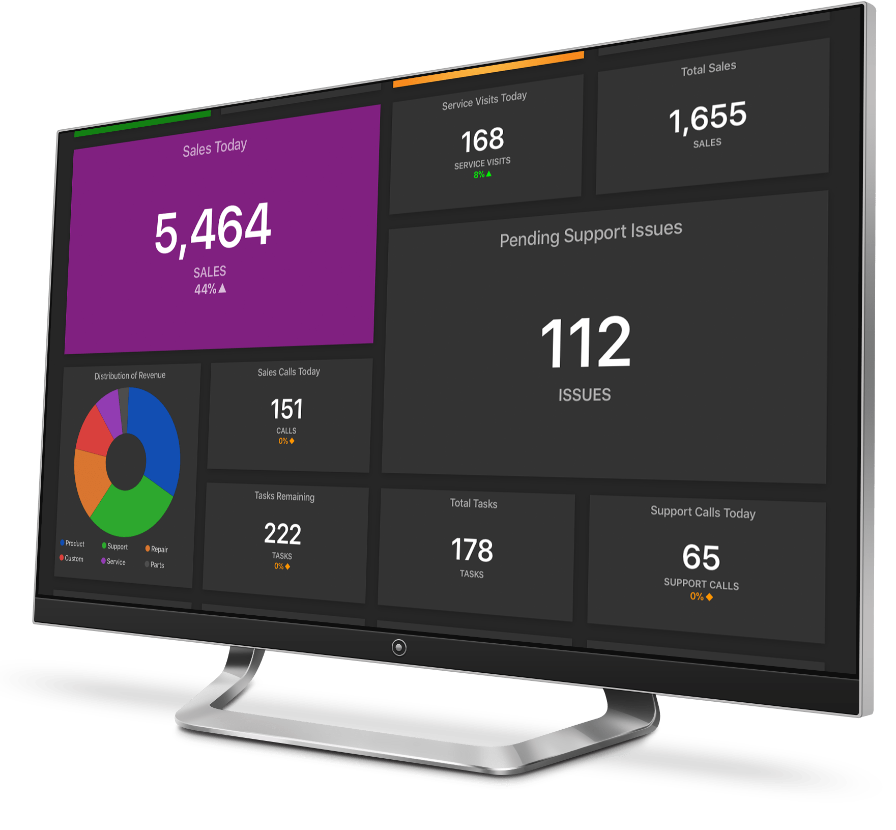 Numerics for Apple TV - The team dashboard app for big screens