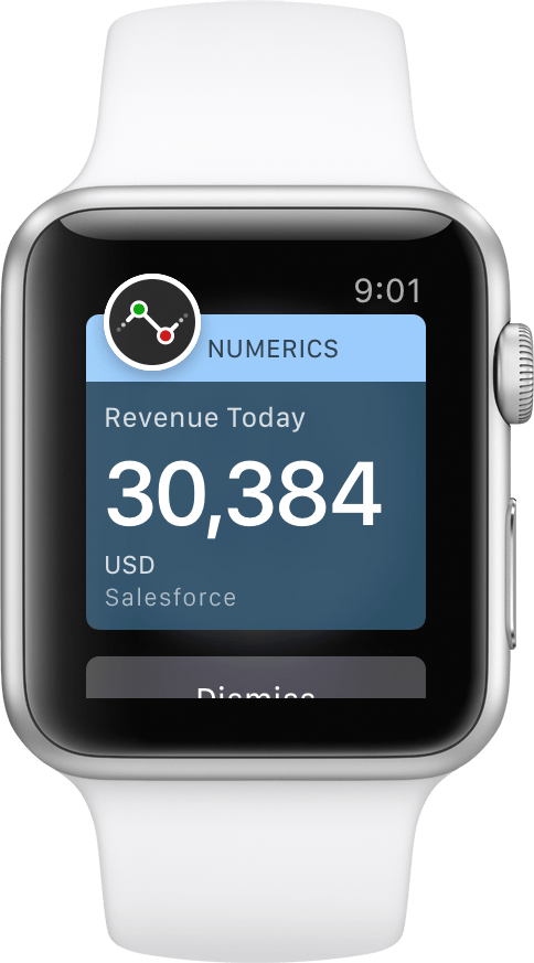 Numerics notifications Apple Watch