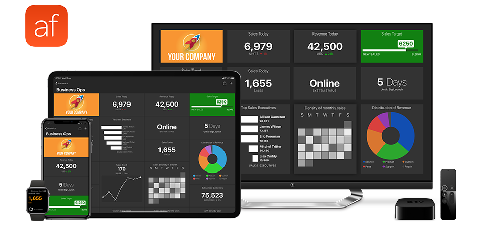 Appfigures Dashboards on iPhone, iPad, Apple TV and Apple Watch