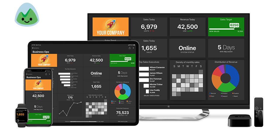 Basecamp Dashboards on iPhone, iPad, Apple TV and Apple Watch