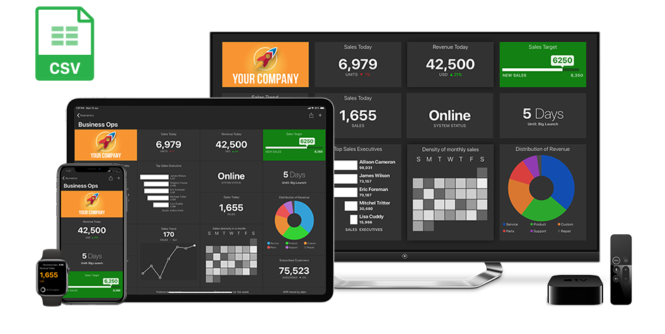 CSV Dashboards on iPhone, iPad, Apple TV and Apple Watch