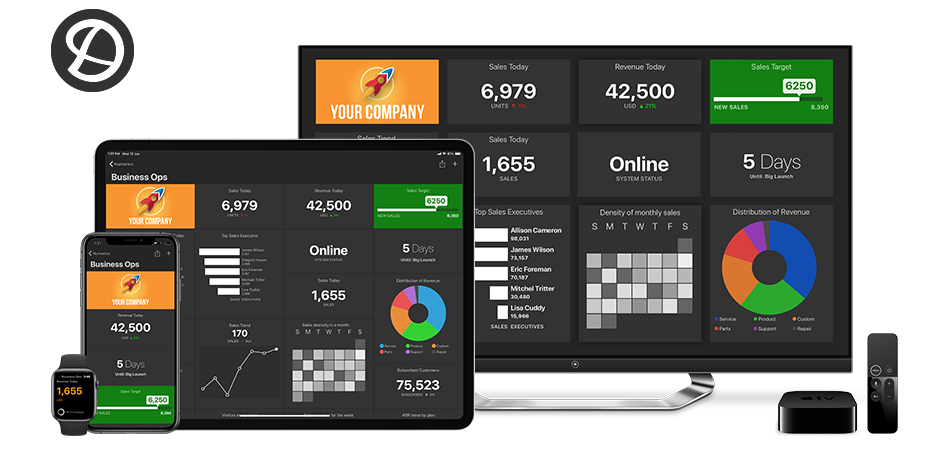 Delighted Dashboards on iPhone, iPad, Apple TV and Apple Watch