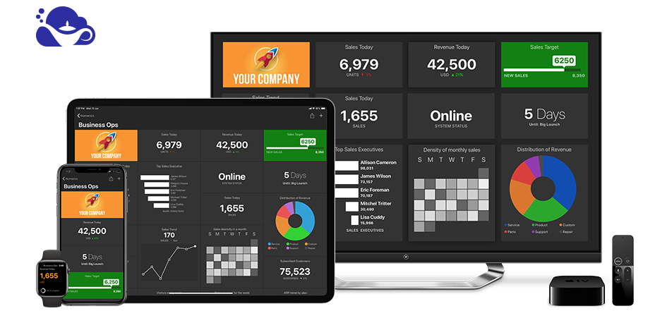 DreamFactory Dashboards on iPhone, iPad, Apple TV and Apple Watch
