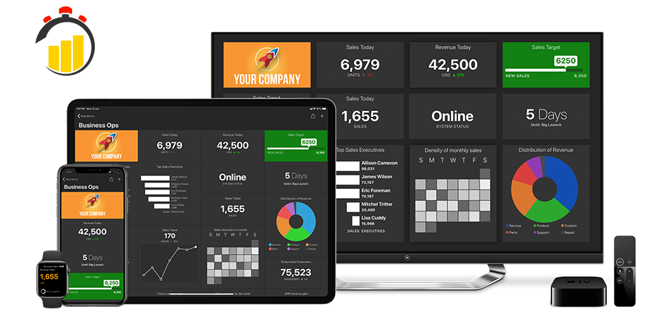 Hitsteps Dashboards on iPhone, iPad, Apple TV and Apple Watch