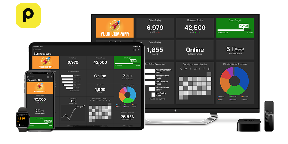 Pingdom Dashboards on iPhone, iPad, Apple TV and Apple Watch