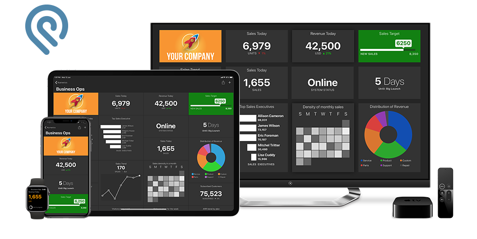 Podio Dashboards on iPhone, iPad, Apple TV and Apple Watch