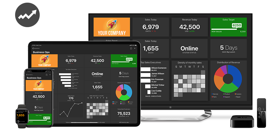 Stocks Dashboards on iPhone, iPad, Apple TV and Apple Watch